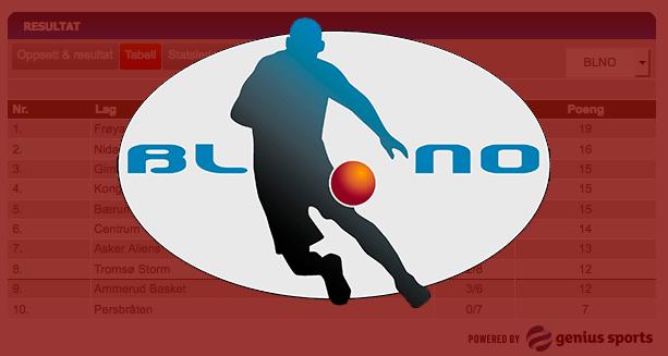 Nedrykk og maks 10 lag i BLNO det beste?